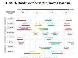 Quarterly Roadmap To Strategic Success Planning