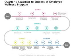 Quarterly Roadmap To Success Of Employee Wellness Program