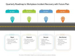 Quarterly Roadmap To Workplace Incident Recovery With Future Plan