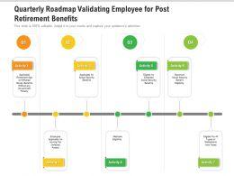 Quarterly Roadmap Validating Employee For Post Retirement Benefits