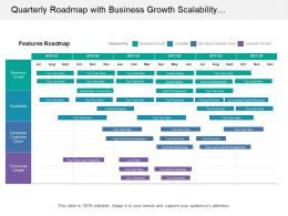 Quarterly Roadmap With Business Growth Scalability Decrease Customer Churn And Consumer Growth
