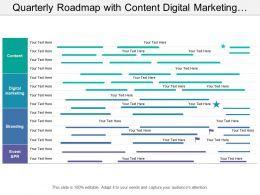 Quarterly Roadmap With Content Digital Marketing Branding And Events