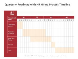 Quarterly Roadmap With HR Hiring Process Timeline