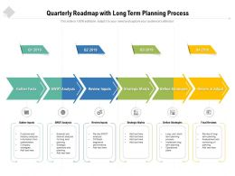 Quarterly Roadmap With Long Term Planning Process