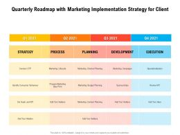 Quarterly Roadmap With Marketing Implementation Strategy For Client