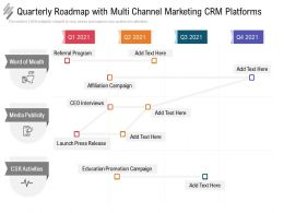 Quarterly Roadmap With Multi Channel Marketing CRM Platforms