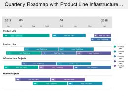 Quarterly Roadmap With Product Line Infrastructure Projects And Mobile Products