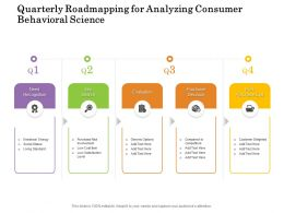 Quarterly Roadmapping For Analyzing Consumer Behavioral Science