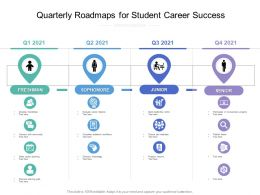 Quarterly Roadmaps For Student Career Success
