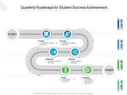 Quarterly Roadmaps For Student Success Achievement
