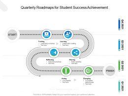 Quarterly Roadmaps For Student Success Achievement