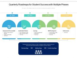Quarterly Roadmaps For Student Success With Multiple Phases