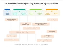 Quarterly Robotics Technology Maturity Roadmap For Agricultural Sector