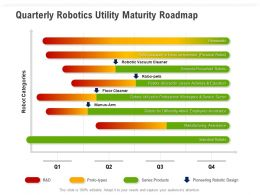 Quarterly Robotics Utility Maturity Roadmap