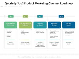 Quarterly SaaS Product Marketing Channel Roadmap