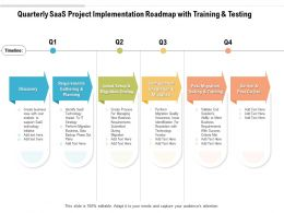 Quarterly SaaS Project Implementation Roadmap With Training And Testing