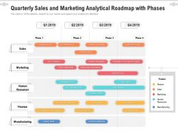 Quarterly Sales And Marketing Analytical Roadmap With Phases