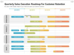 Quarterly Sales Execution Roadmap For Customer Retention
