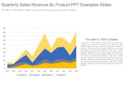Quarterly Sales Revenue By Product Ppt Examples Slides