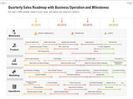 Quarterly Sales Roadmap With Business Operation And Milestones