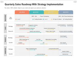 Quarterly Sales Roadmap With Strategy Implementation