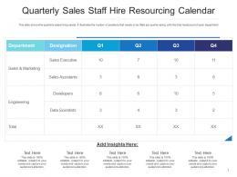 Quarterly Sales Staff Hire Resourcing Calendar