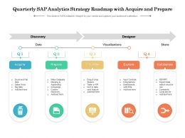 Quarterly SAP Analytics Strategy Roadmap With Acquire And Prepare
