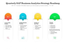 Quarterly SAP Business Analytics Strategy Roadmap