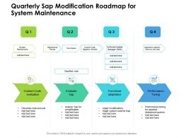 Quarterly Sap Modification Roadmap For System Maintenance
