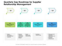 Quarterly Sap Roadmap For Supplier Relationship Management