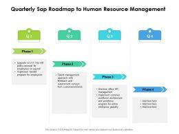 Quarterly Sap Roadmap To Human Resource Management