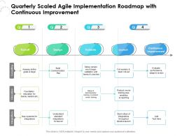 Quarterly Scaled Agile Implementation Roadmap With Continuous Improvement
