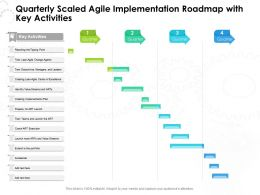 Quarterly Scaled Agile Implementation Roadmap With Key Activities