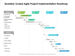Quarterly Scaled Agile Project Implementation Roadmap