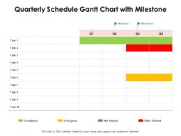 Quarterly Schedule Gantt Chart With Milestone Ppt Powerpoint Presentation Guide