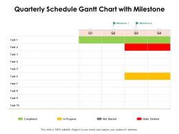 Quarterly Schedule Gantt Chart With Milestone Ppt Powerpoint Presentation Guide