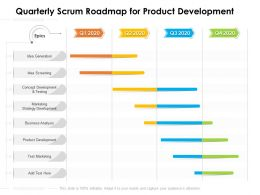 Quarterly Scrum Roadmap For Product Development