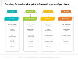 Quarterly Scrum Roadmap For Software Company Operations