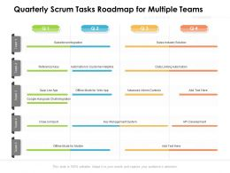 Quarterly Scrum Tasks Roadmap For Multiple Teams
