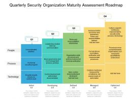 Quarterly Security Organization Maturity Assessment Roadmap