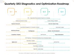 Quarterly SEO Diagnostics And Optimization Roadmap