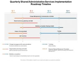 Quarterly Shared Administrative Services Implementation Roadmap Timeline
