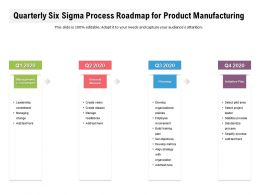 Quarterly Six Sigma Process Roadmap For Product Manufacturing