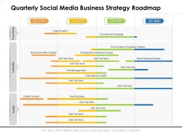 Quarterly Social Media Business Strategy Roadmap