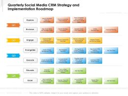 Quarterly Social Media CRM Strategy And Implementation Roadmap