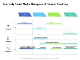 Quarterly Social Media Management Planner Roadmap
