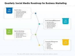 Quarterly Social Media Roadmap For Business Marketing