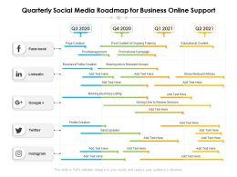 Quarterly Social Media Roadmap For Business Online Support