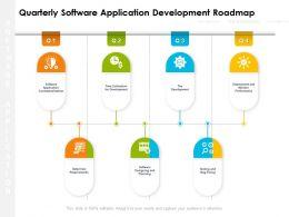 Quarterly Software Application Development Roadmap