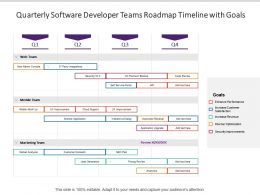 Quarterly Software Developer Teams Roadmap Timeline With Goals